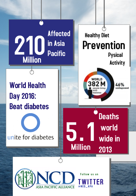 world health day 2016 beat diabetes the asia pacific